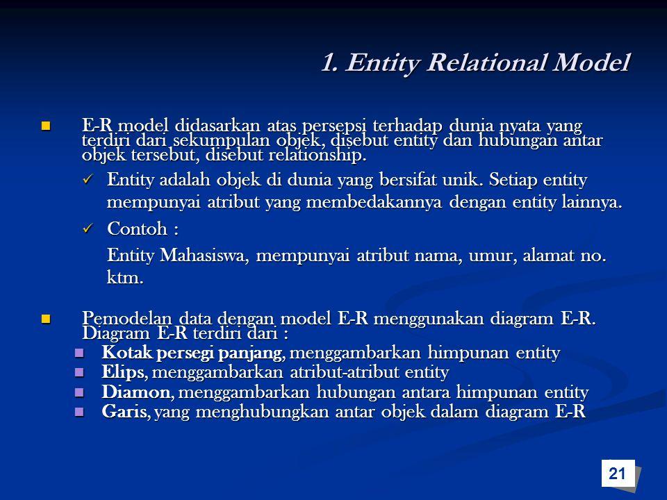 1. Entity Relational Model E-R model didasarkan atas persepsi terhadap dunia nyata yang terdiri dari sekumpulan objek, disebut entity dan hubungan ant
