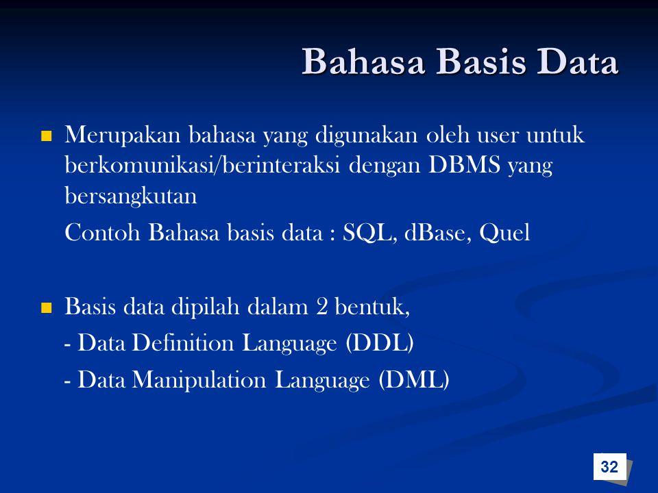 Merupakan bahasa yang digunakan oleh user untuk berkomunikasi/berinteraksi dengan DBMS yang bersangkutan Contoh Bahasa basis data : SQL, dBase, Quel B