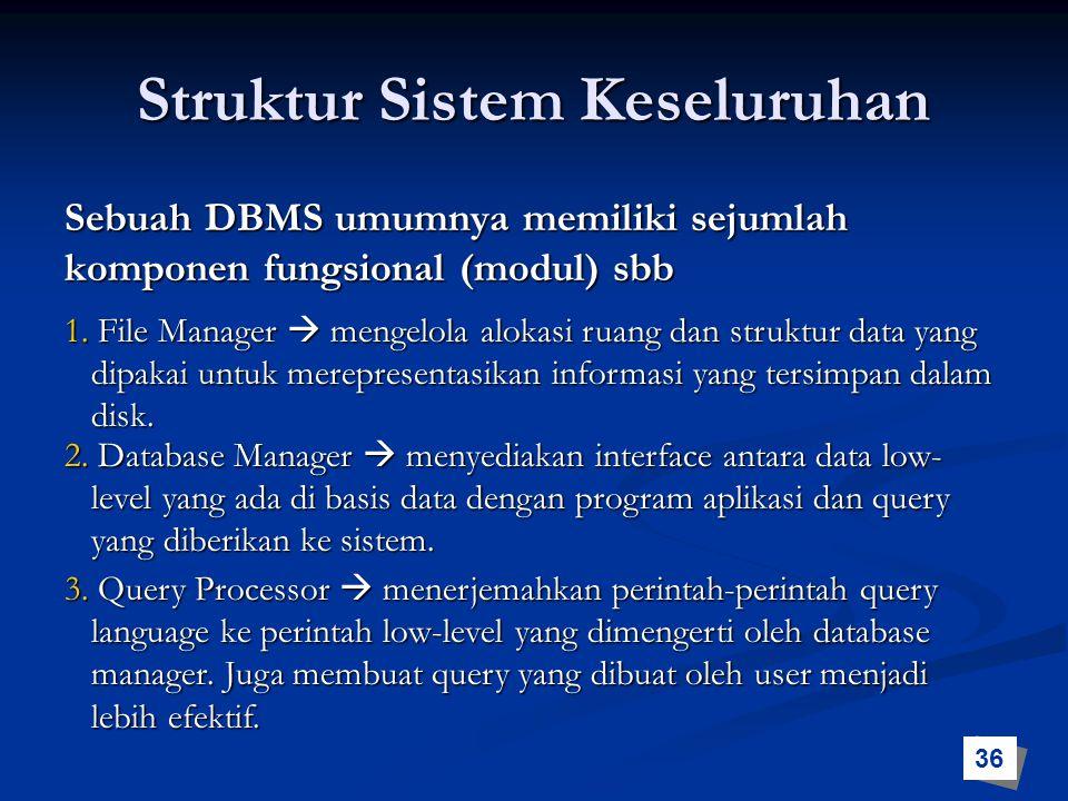 Struktur Sistem Keseluruhan Sebuah DBMS umumnya memiliki sejumlah komponen fungsional (modul) sbb 1. File Manager  mengelola alokasi ruang dan strukt