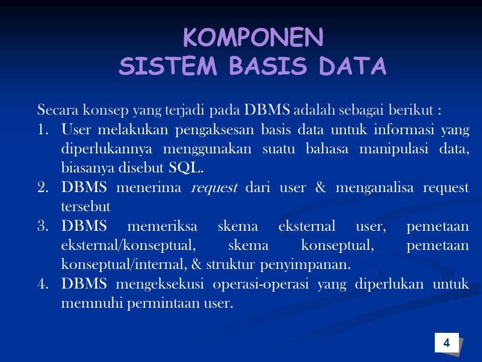 KOMPONEN SISTEM BASIS DATA Secara konsep yang terjadi pada DBMS adalah sebagai berikut : 1.User melakukan pengaksesan basis data untuk informasi yang