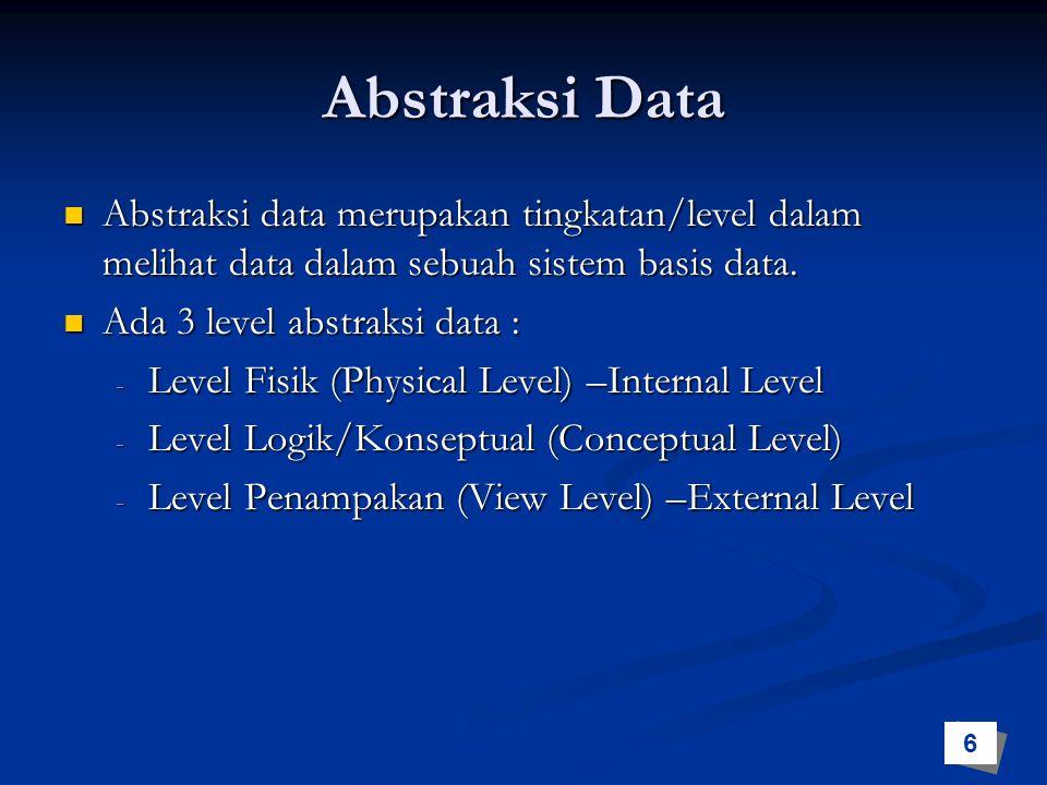 Abstraksi Data Abstraksi data merupakan tingkatan/level dalam melihat data dalam sebuah sistem basis data. Abstraksi data merupakan tingkatan/level da