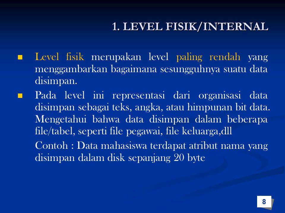 1. LEVEL FISIK/INTERNAL Level fisik merupakan level paling rendah yang menggambarkan bagaimana sesungguhnya suatu data disimpan. Pada level ini repres