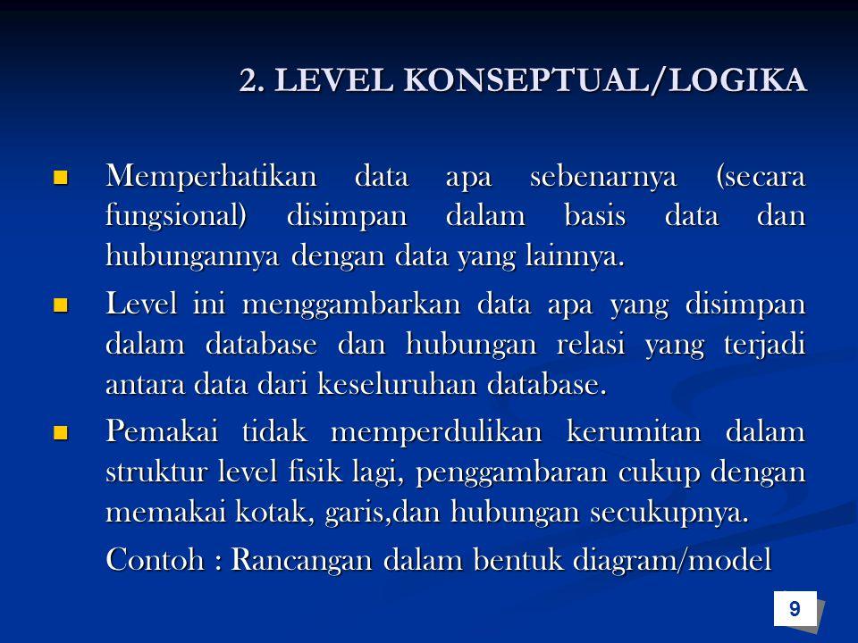 2. LEVEL KONSEPTUAL/LOGIKA Memperhatikan data apa sebenarnya (secara fungsional) disimpan dalam basis data dan hubungannya dengan data yang lainnya. M