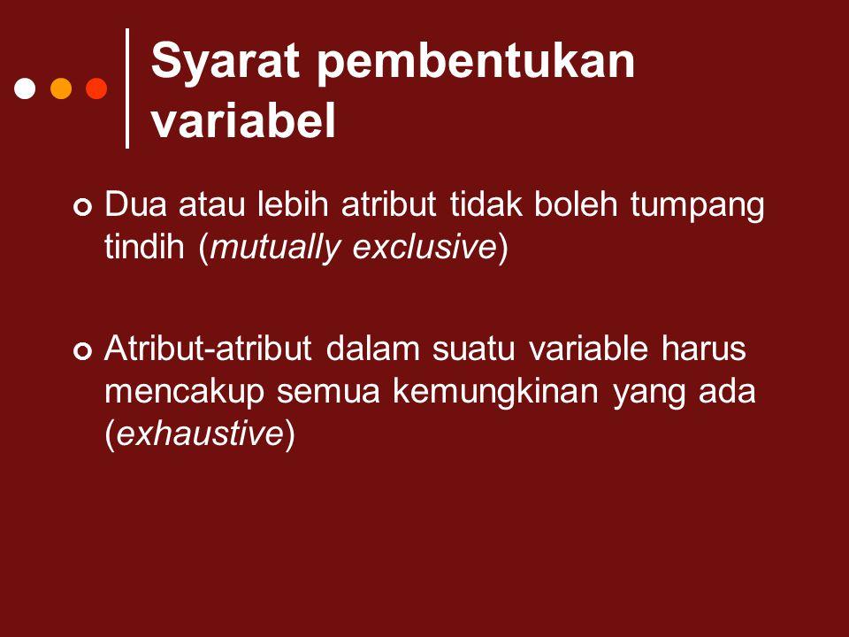 Syarat pembentukan variabel Dua atau lebih atribut tidak boleh tumpang tindih (mutually exclusive) Atribut-atribut dalam suatu variable harus mencakup semua kemungkinan yang ada (exhaustive)