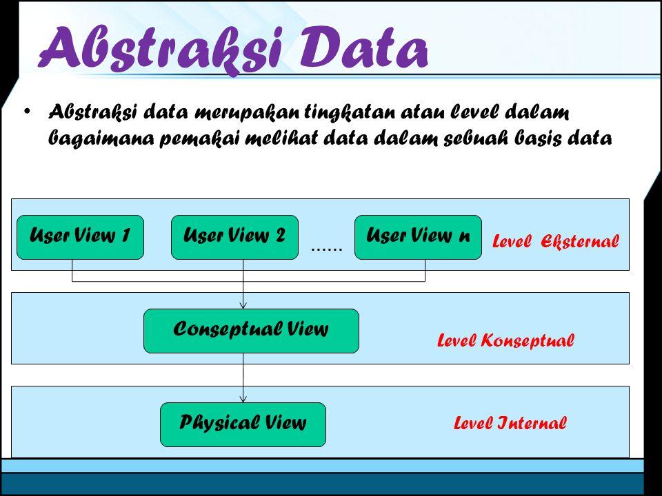 User View User View (Application Programmer Logical File) User View sering disebut sebagai level eksternal merupakan pandangan para pemakai basis data dimana masing-masing pemakai basis data dapat memiliki cara pandang yang berbeda tergantung pada macam data apa saja yang tersedia atau dapat diakses oleh pemakai.