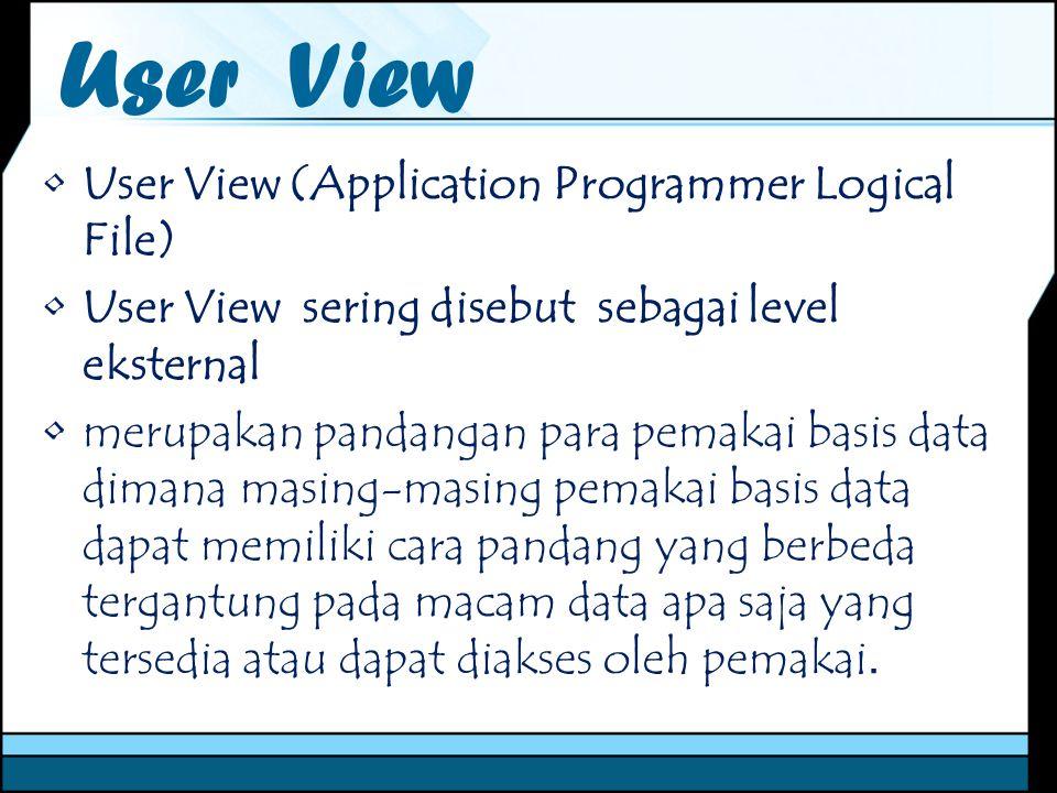 User View User View (Application Programmer Logical File) User View sering disebut sebagai level eksternal merupakan pandangan para pemakai basis data
