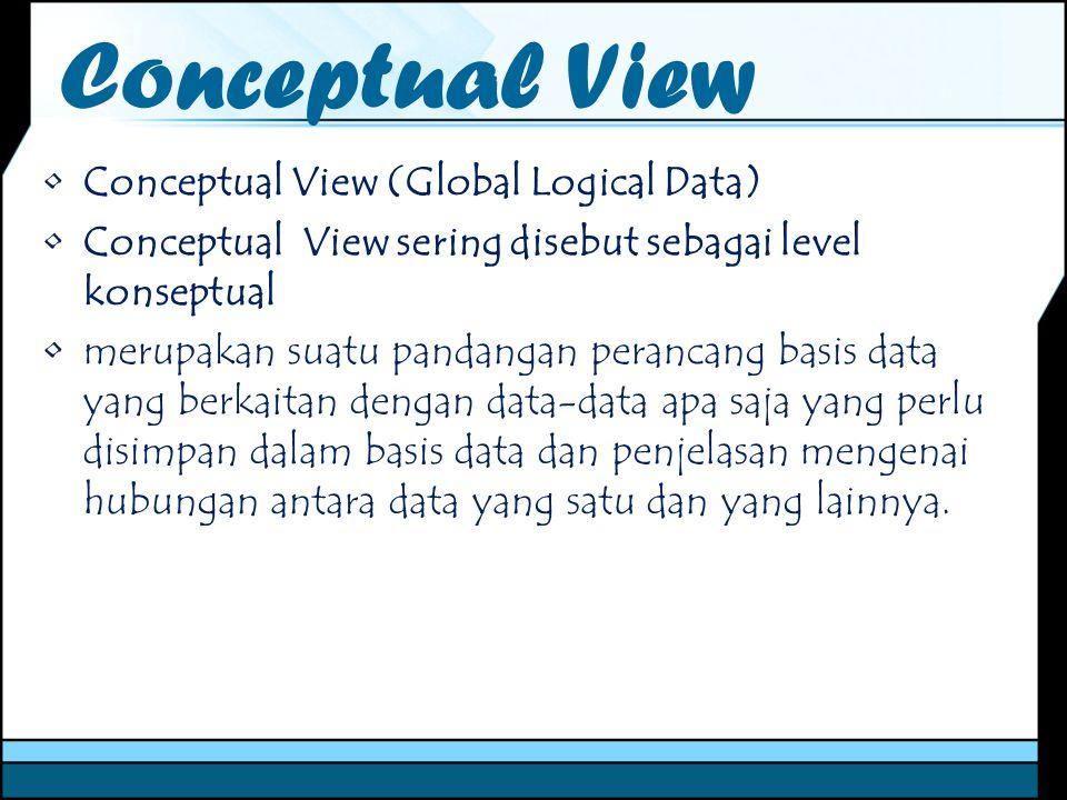 Conceptual View Pada level ini mengambarkan data apa saja yang diperlukan untuk disimpan didalam basis data dan hubungan relasi antar data yang satu dengan yang lainnya (schema).