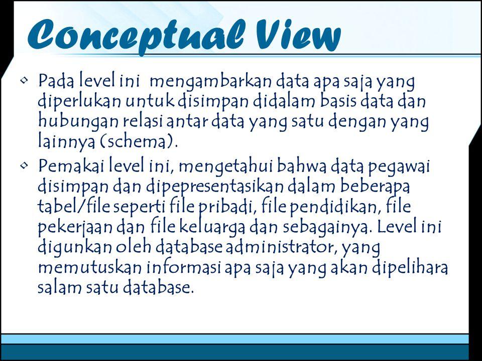 Conceptual View Pada level ini mengambarkan data apa saja yang diperlukan untuk disimpan didalam basis data dan hubungan relasi antar data yang satu d