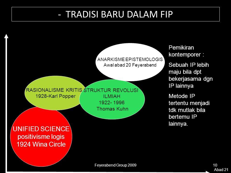 Feyerabend Group 200910 - TRADISI BARU DALAM FIP UNIFIED SCIENCE positivisme logis 1924 Wina Circle RASIONALISME KRITIS 1928-Karl Popper STRUKTUR REVOLUSI ILMIAH 1922- 1996 Thomas Kuhn ANARKISME EPISTEMOLOGIS Awal abad 20 Feyerabend Abad 21 Pemikiran kontemporer : Sebuah IP lebih maju bila dpt bekerjasama dgn IP lainnya Metode IP tertentu menjadi tdk mutlak bila bertemu IP lainnya.