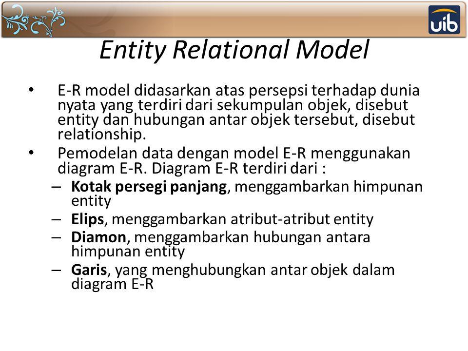 Entity Relational Model E-R model didasarkan atas persepsi terhadap dunia nyata yang terdiri dari sekumpulan objek, disebut entity dan hubungan antar
