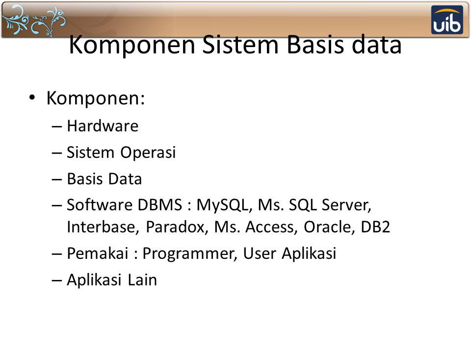 Komponen Sistem Basis data Komponen: – Hardware – Sistem Operasi – Basis Data – Software DBMS : MySQL, Ms. SQL Server, Interbase, Paradox, Ms. Access,