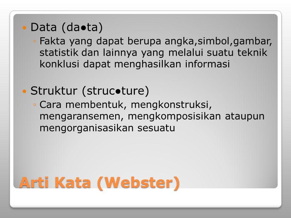 Arti Kata (Webster) Data (da●ta) ◦Fakta yang dapat berupa angka,simbol,gambar, statistik dan lainnya yang melalui suatu teknik konklusi dapat menghasilkan informasi Struktur (struc●ture) ◦Cara membentuk, mengkonstruksi, mengaransemen, mengkomposisikan ataupun mengorganisasikan sesuatu