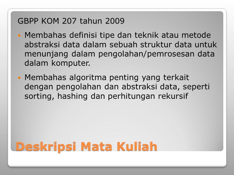 Deskripsi Mata Kuliah GBPP KOM 207 tahun 2009 Membahas definisi tipe dan teknik atau metode abstraksi data dalam sebuah struktur data untuk menunjang dalam pengolahan/pemrosesan data dalam komputer.