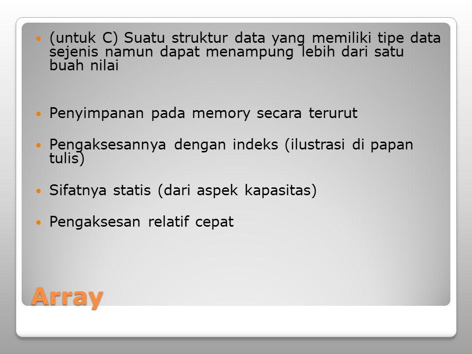 Array (untuk C) Suatu struktur data yang memiliki tipe data sejenis namun dapat menampung lebih dari satu buah nilai Penyimpanan pada memory secara terurut Pengaksesannya dengan indeks (ilustrasi di papan tulis) Sifatnya statis (dari aspek kapasitas) Pengaksesan relatif cepat
