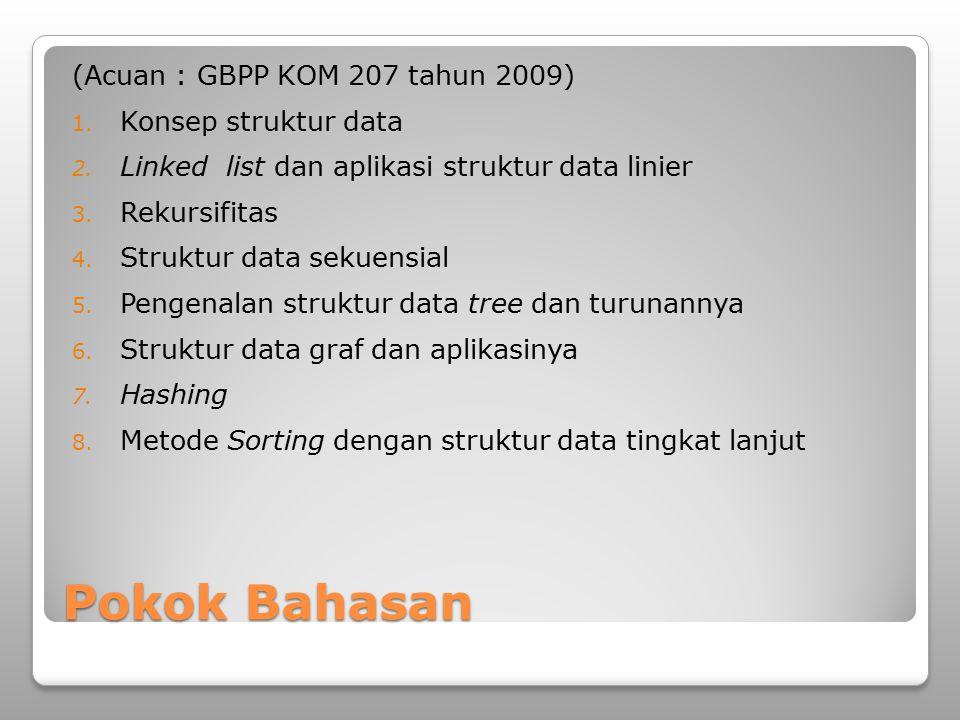 Pokok Bahasan (Acuan : GBPP KOM 207 tahun 2009) 1. Konsep struktur data 2. Linked list dan aplikasi struktur data linier 3. Rekursifitas 4. Struktur d