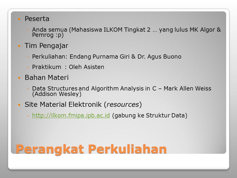 Perangkat Perkuliahan Peserta ◦Anda semua (Mahasiswa ILKOM Tingkat 2 … yang lulus MK Algor & Pemrog :p) Tim Pengajar ◦Perkuliahan: Endang Purnama Giri