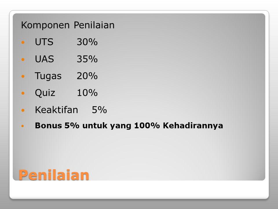 Penilaian Komponen Penilaian UTS30% UAS35% Tugas20% Quiz10% Keaktifan 5% Bonus 5% untuk yang 100% Kehadirannya