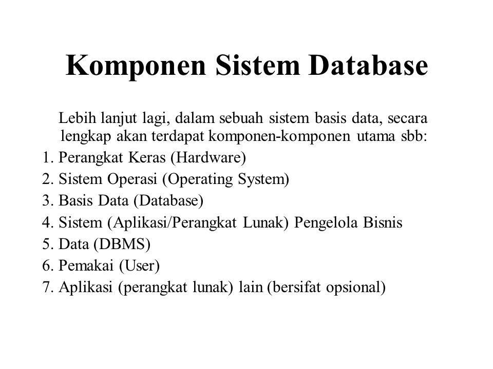 Komponen Sistem Database Lebih lanjut lagi, dalam sebuah sistem basis data, secara lengkap akan terdapat komponen-komponen utama sbb: 1. Perangkat Ker