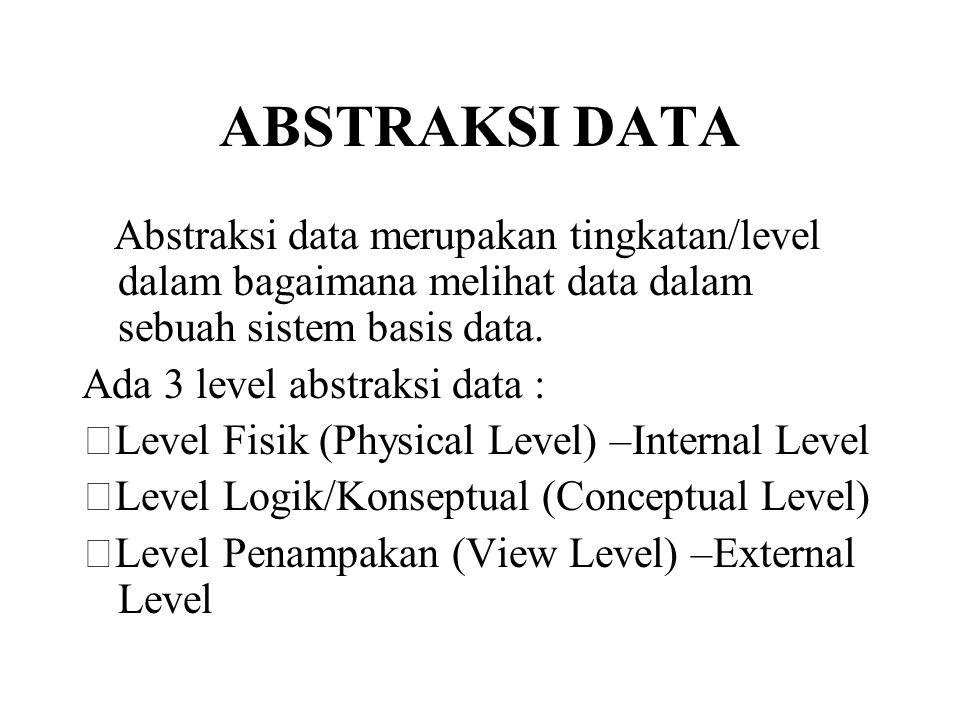 ABSTRAKSI DATA Abstraksi data merupakan tingkatan/level dalam bagaimana melihat data dalam sebuah sistem basis data. Ada 3 level abstraksi data :  Le