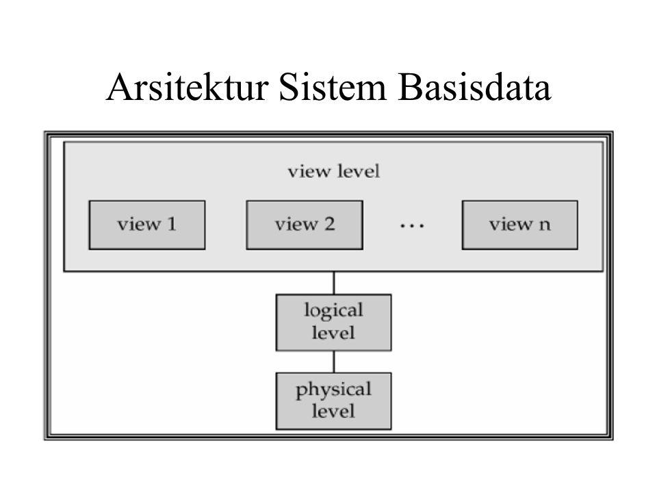 Arsitektur Sistem Basisdata