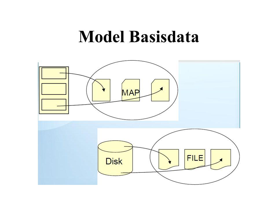 Model Basisdata
