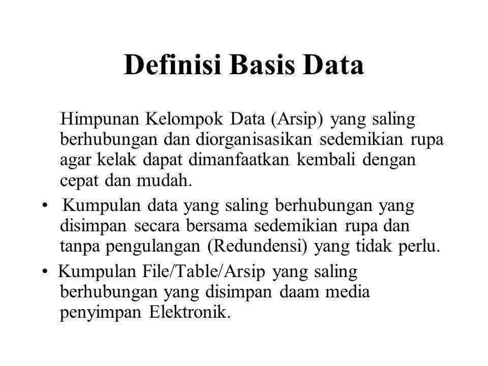 Definisi Basis Data Himpunan Kelompok Data (Arsip) yang saling berhubungan dan diorganisasikan sedemikian rupa agar kelak dapat dimanfaatkan kembali d