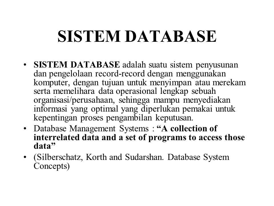 Tujuan Dibangunnya Basis Data Kecepatan dan Kemudahan (Speed) Efisiensi ruang penyimpanan (Space) Keakuratan (Accuracy) Ketersediaan (Avaiability) Kelengkapan (Completeness) Keamanan (Security) Kebersamaan pemakai (Shareability)