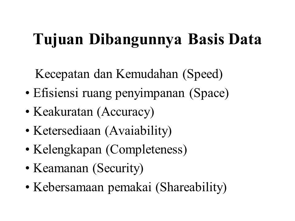 Tujuan Dibangunnya Basis Data Kecepatan dan Kemudahan (Speed) Efisiensi ruang penyimpanan (Space) Keakuratan (Accuracy) Ketersediaan (Avaiability) Kel