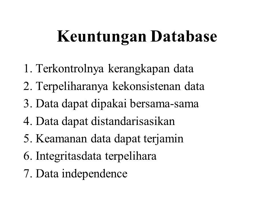 Keuntungan Database 1. Terkontrolnya kerangkapan data 2. Terpeliharanya kekonsistenan data 3. Data dapat dipakai bersama-sama 4. Data dapat distandari