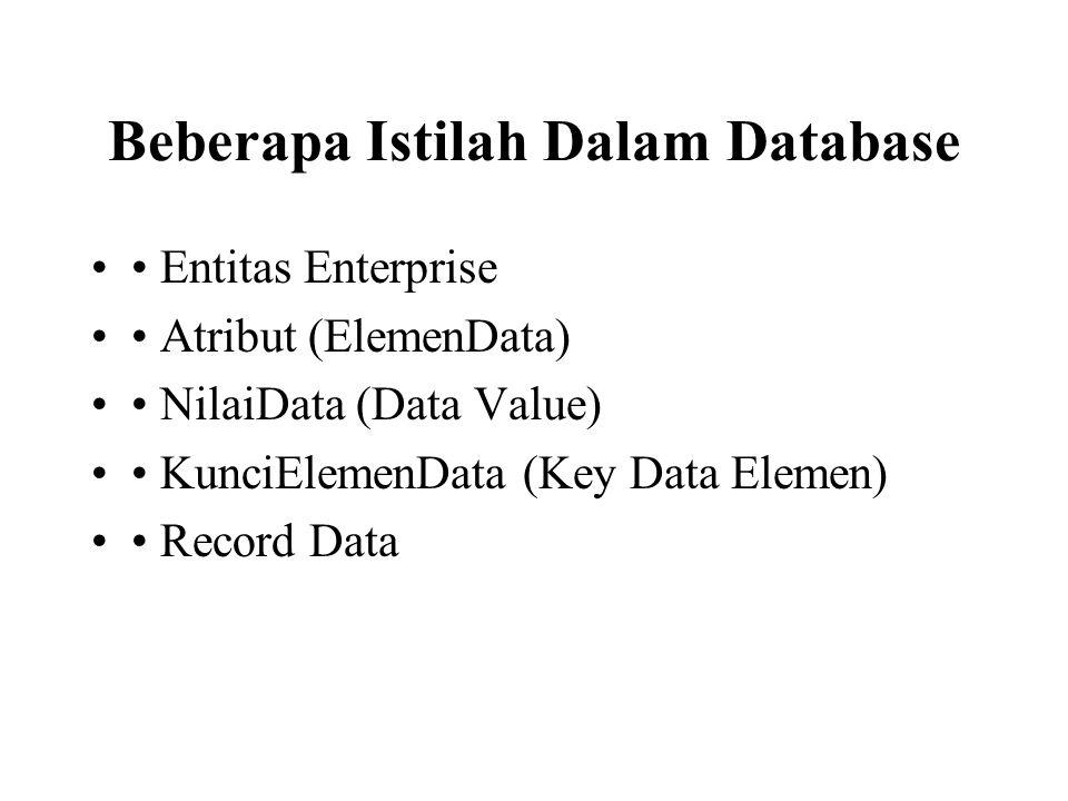 Komponen Sistem Database Lebih lanjut lagi, dalam sebuah sistem basis data, secara lengkap akan terdapat komponen-komponen utama sbb: 1.