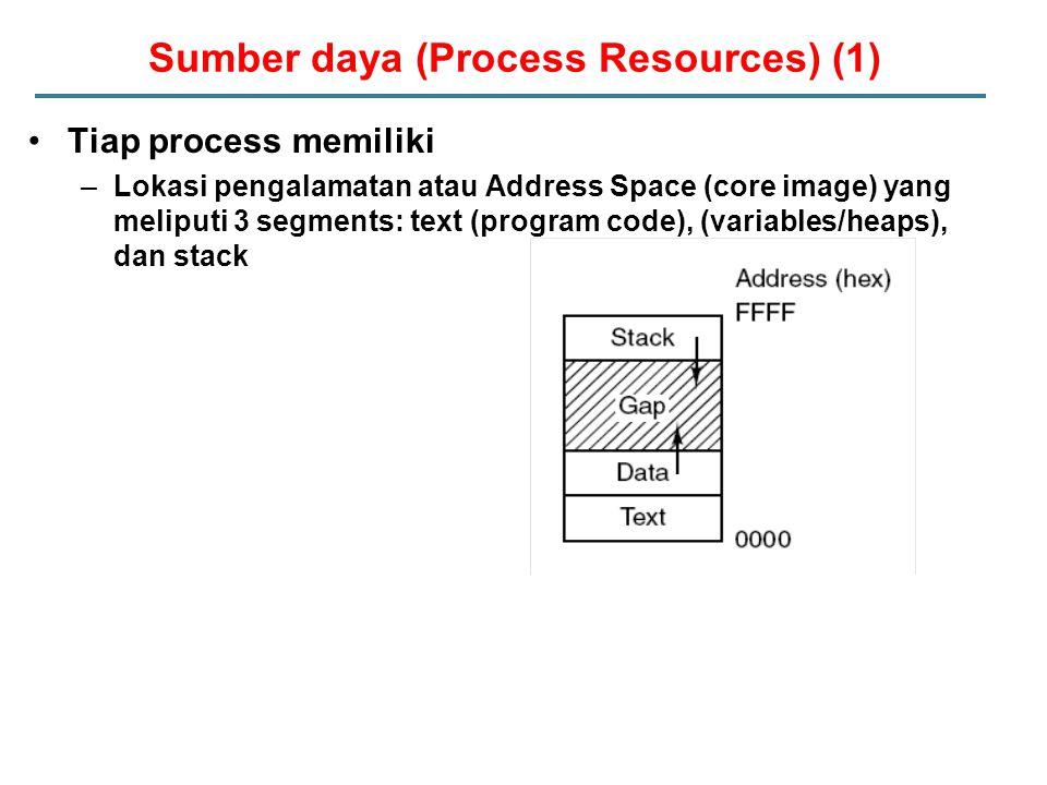 Sumber daya (Process Resources) (1) Tiap process memiliki –Lokasi pengalamatan atau Address Space (core image) yang meliputi 3 segments: text (program code), (variables/heaps), dan stack