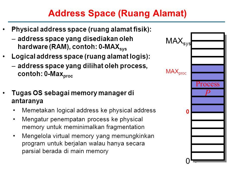 Address Space (Ruang Alamat) Physical address space (ruang alamat fisik): –address space yang disediakan oleh hardware (RAM), contoh: 0-MAX sys Logical address space (ruang alamat logis): –address space yang dilihat oleh process, contoh: 0-Max proc Tugas OS sebagai memory manager di antaranya Memetakan logical address ke physical address Mengatur penempatan process ke physical memory untuk meminimalkan fragmentation Mengelola virtual memory yang memungkinkan program untuk berjalan walau hanya secara parsial berada di main memory 0 Process P MAX sys 0 MAX proc 0