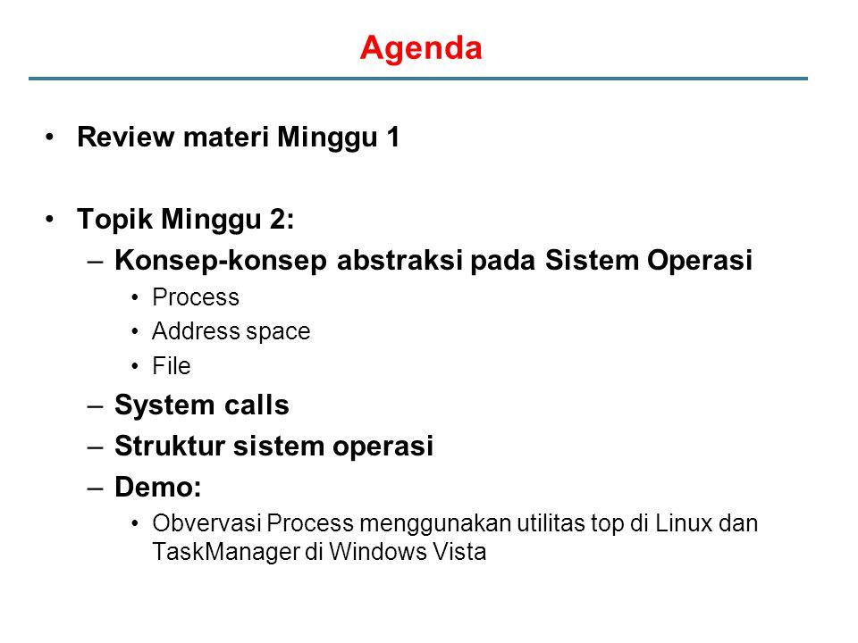 Agenda Review materi Minggu 1 Topik Minggu 2: –Konsep-konsep abstraksi pada Sistem Operasi Process Address space File –System calls –Struktur sistem operasi –Demo: Obvervasi Process menggunakan utilitas top di Linux dan TaskManager di Windows Vista