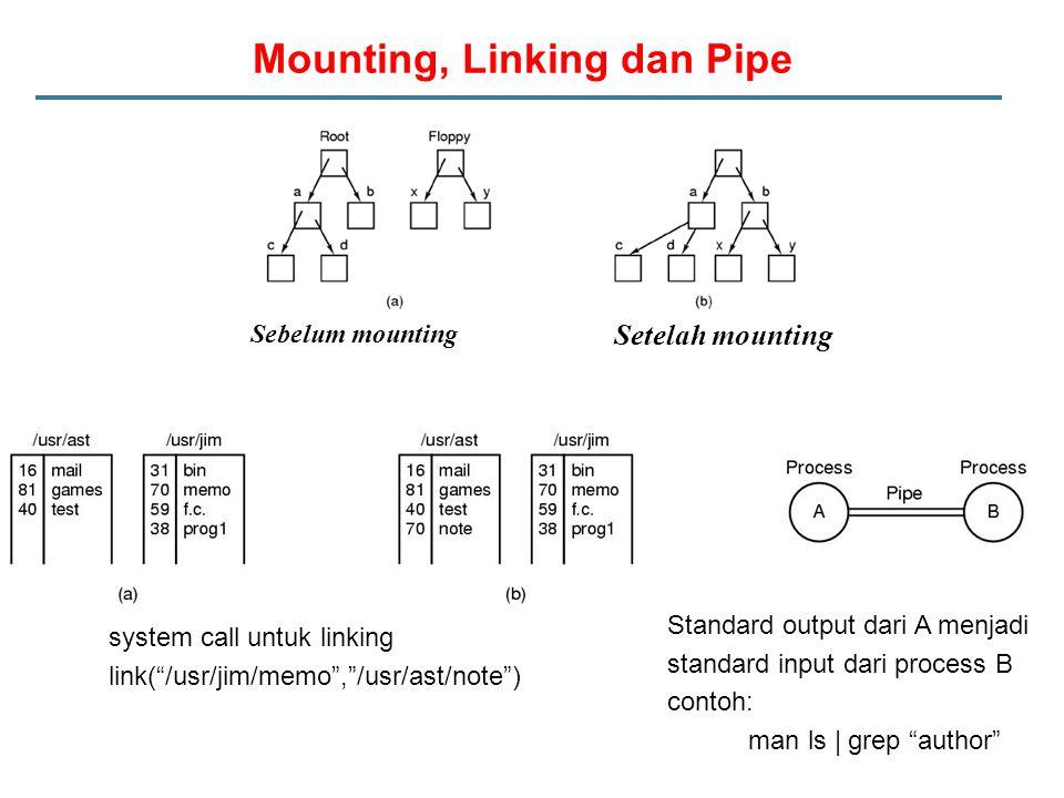 Mounting, Linking dan Pipe Sebelum mounting Setelah mounting system call untuk linking link( /usr/jim/memo , /usr/ast/note ) Standard output dari A menjadi standard input dari process B contoh: man ls | grep author