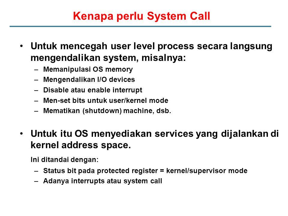 Kenapa perlu System Call Untuk mencegah user level process secara langsung mengendalikan system, misalnya: –Memanipulasi OS memory –Mengendalikan I/O