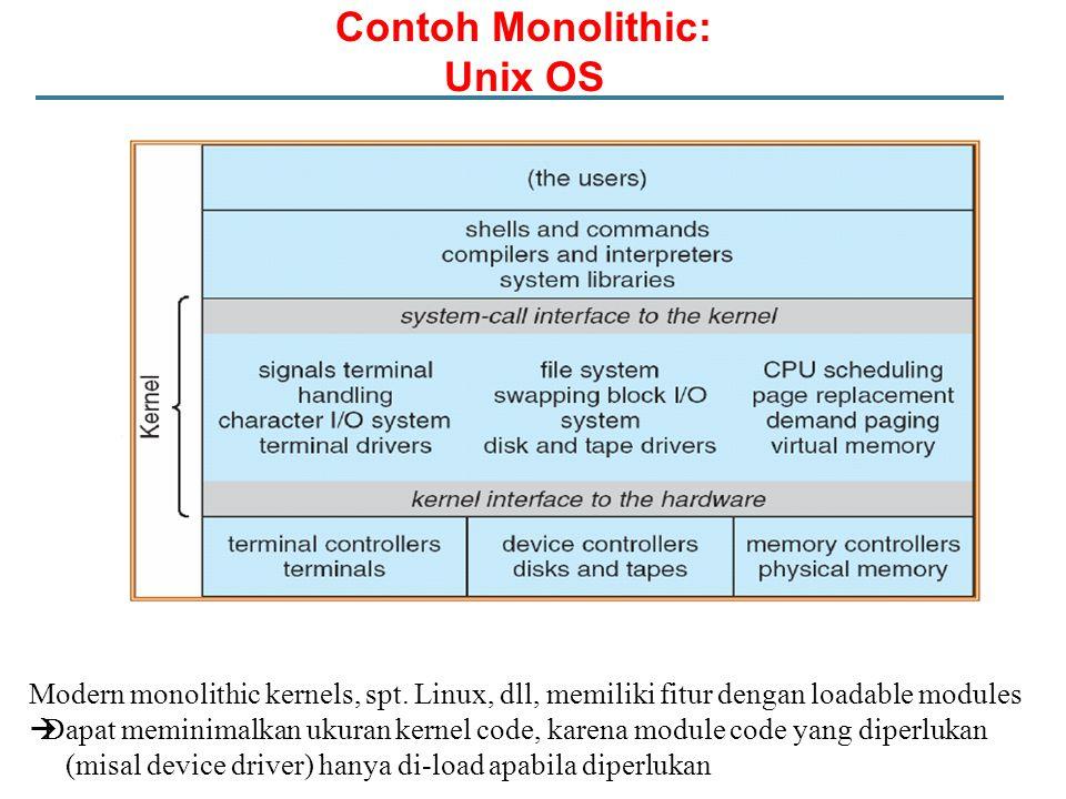 Contoh Monolithic: Unix OS Modern monolithic kernels, spt. Linux, dll, memiliki fitur dengan loadable modules  Dapat meminimalkan ukuran kernel code,