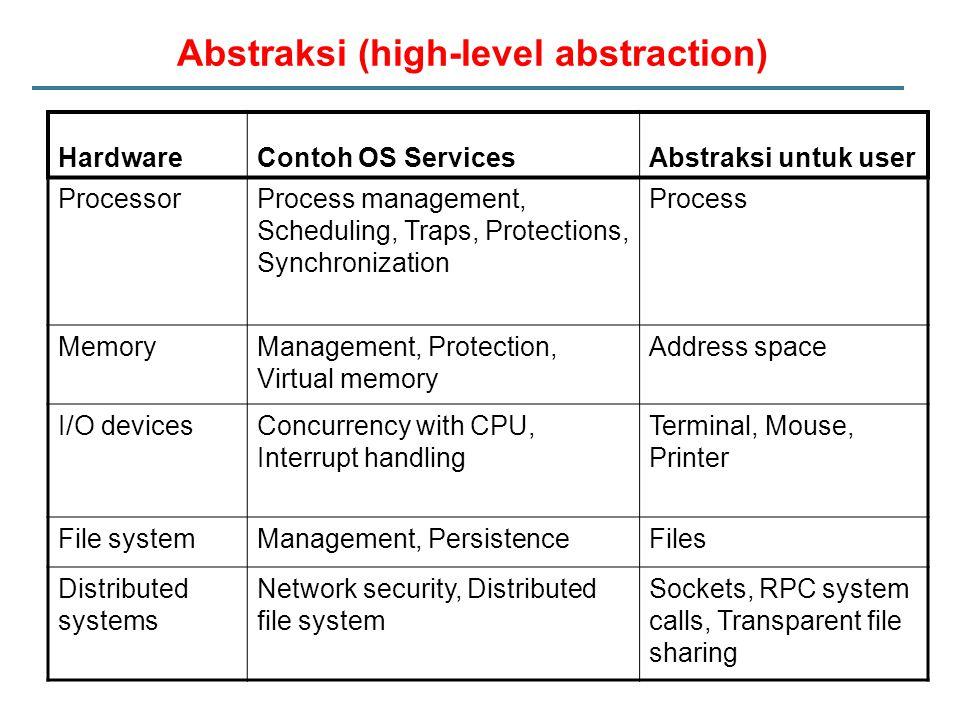 Memory Management Multiple programs dalam memory memerlukan: –Pengaturan lokasi –Proteksi OS membuat abstraksi memory (memory abstraction) pada media penyimpanan (storage media) dan mengelolanya (manage) Abstraksi memory  address space –Physical address space: address space yang disediakan hardware –Logical address space: address space yang dilihat oleh process