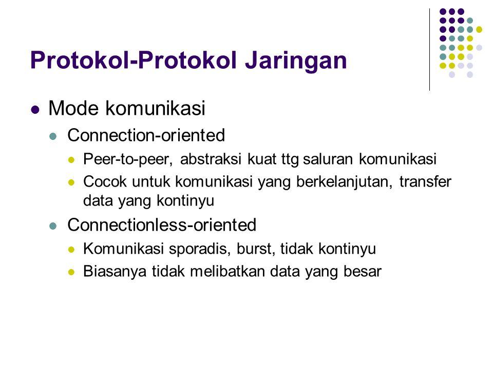 Protokol-Protokol Jaringan Mode komunikasi Connection-oriented Peer-to-peer, abstraksi kuat ttg saluran komunikasi Cocok untuk komunikasi yang berkela