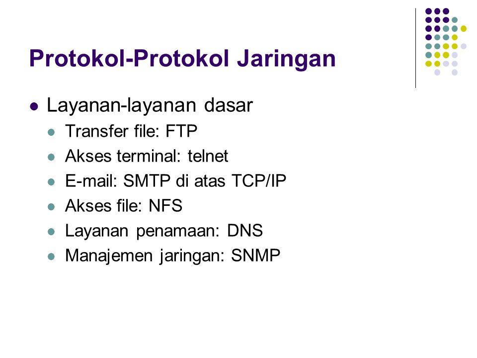 Protokol-Protokol Jaringan Layanan-layanan dasar Transfer file: FTP Akses terminal: telnet E-mail: SMTP di atas TCP/IP Akses file: NFS Layanan penamaa