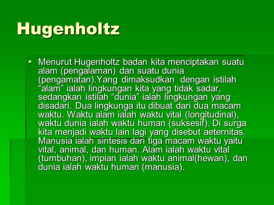 Hugenholtz  Menurut Hugenholtz badan kita menciptakan suatu alam (pengalaman) dan suatu dunia (pengamatan).Yang dimaksudkan dengan istilah alam ialah lingkungan kita yang tidak sadar, sedangkan istilah dunia ialah lingkungan yang disadari.