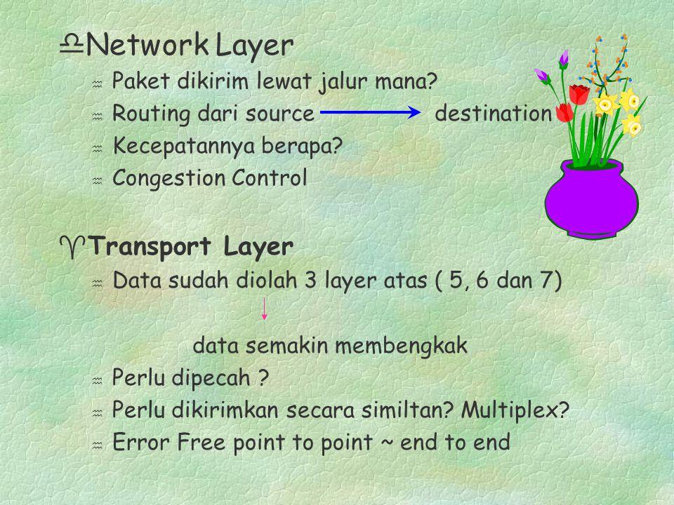  Network Layer h Paket dikirim lewat jalur mana.