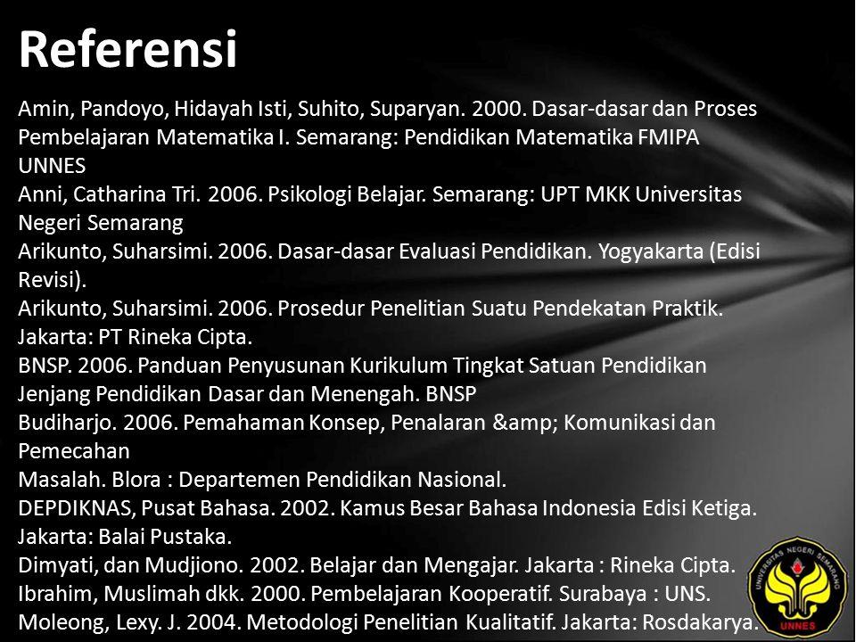 Referensi Amin, Pandoyo, Hidayah Isti, Suhito, Suparyan. 2000. Dasar-dasar dan Proses Pembelajaran Matematika I. Semarang: Pendidikan Matematika FMIPA