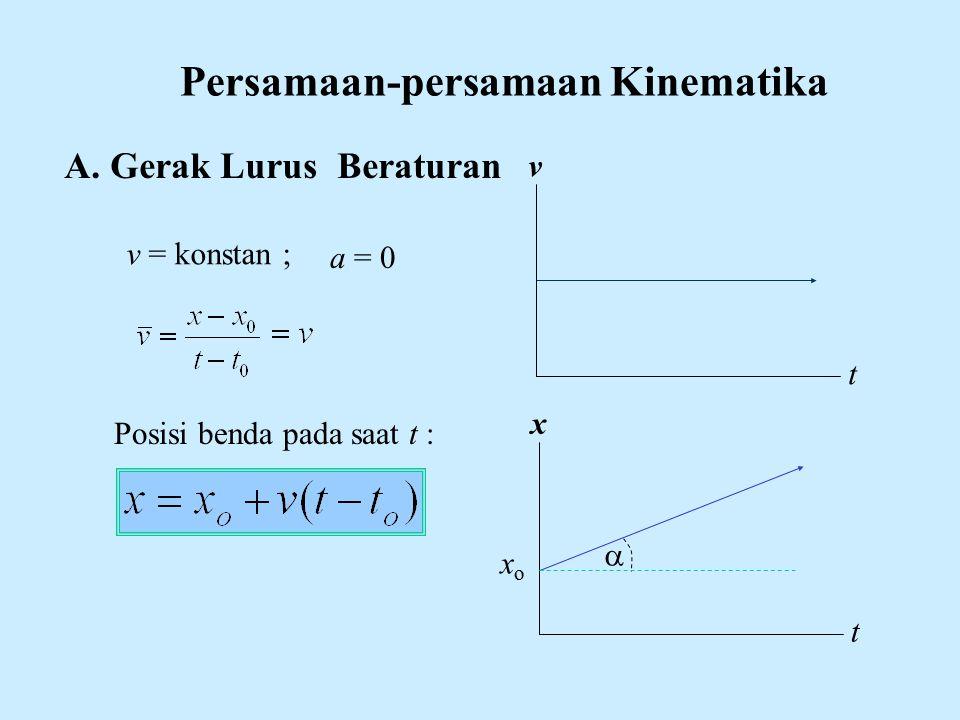 Persamaan-persamaan Kinematika A.