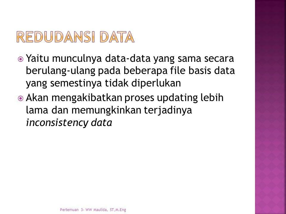  Yaitu munculnya data-data yang sama secara berulang-ulang pada beberapa file basis data yang semestinya tidak diperlukan  Akan mengakibatkan proses