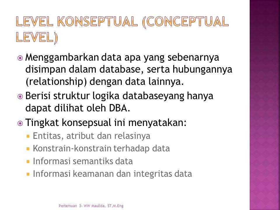  Menggambarkan data apa yang sebenarnya disimpan dalam database, serta hubungannya (relationship) dengan data lainnya.  Berisi struktur logika datab