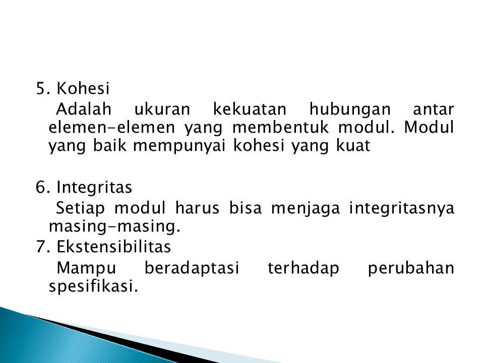 5. Kohesi Adalah ukuran kekuatan hubungan antar elemen-elemen yang membentuk modul. Modul yang baik mempunyai kohesi yang kuat 6. Integritas Setiap mo