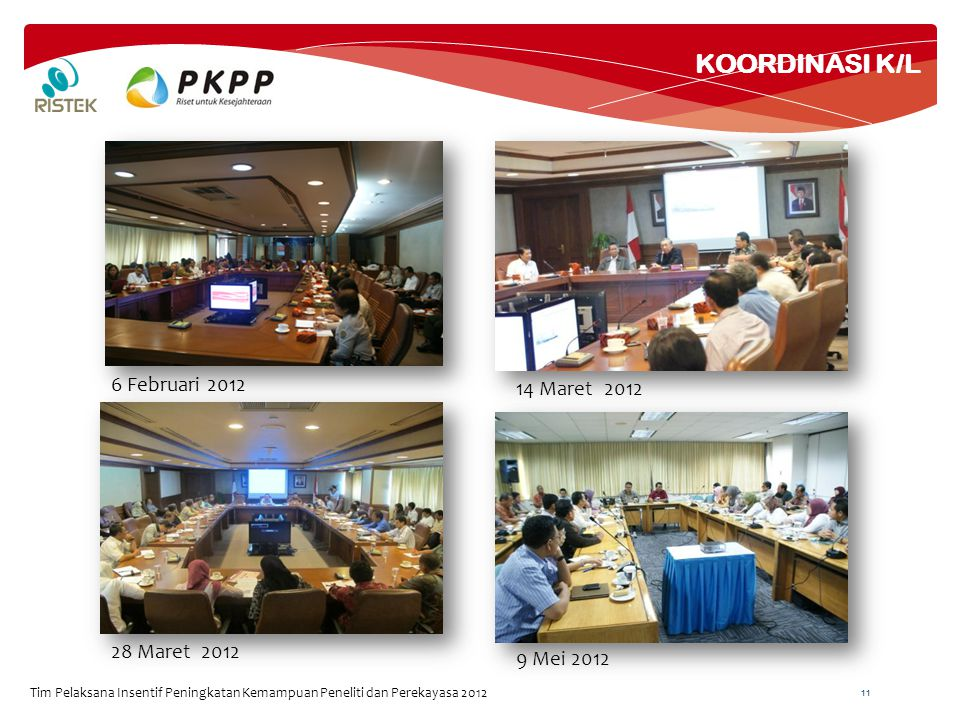 KOORDINASI K/L Tim Pelaksana Insentif Peningkatan Kemampuan Peneliti dan Perekayasa 2012 11 6 Februari 2012 14 Maret 2012 28 Maret 2012 9 Mei 2012