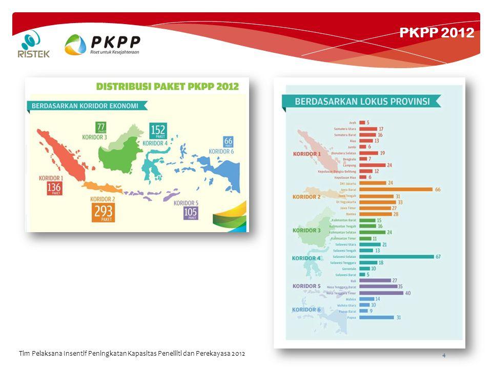 PKPP 2012 5 Tim Pelaksana Insentif Peningkatan Kapasitas Peneliiti dan Perekayasa 2012