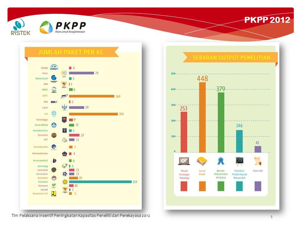EVALUASI PKPP 2012 Tim Pelaksana Insentif Peningkatan Kemampuan Peneliti dan Perekayasa 2012 16