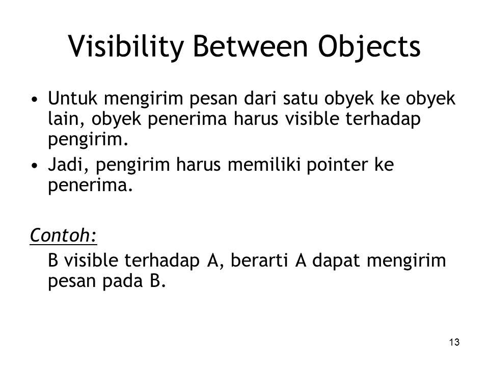 13 Visibility Between Objects Untuk mengirim pesan dari satu obyek ke obyek lain, obyek penerima harus visible terhadap pengirim.